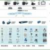 渭南AI2000 FRTU-08电力能耗监控实现功能大全